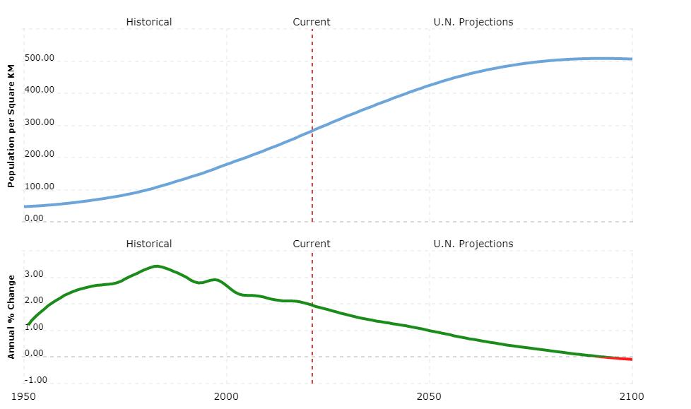 pakistan population density