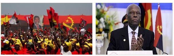 Angola Politics