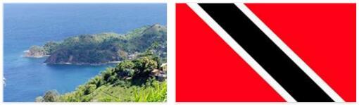 Trinidad and Tobago Geography