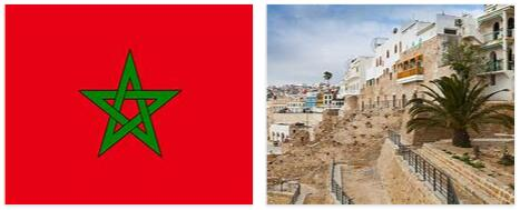 Working and Living in Morocco